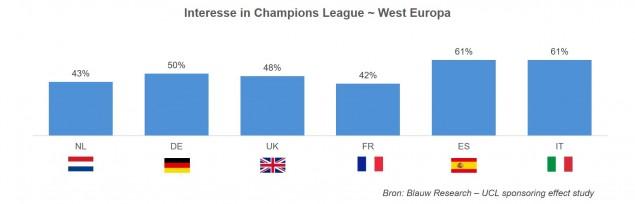ChampionsLeague_Eva